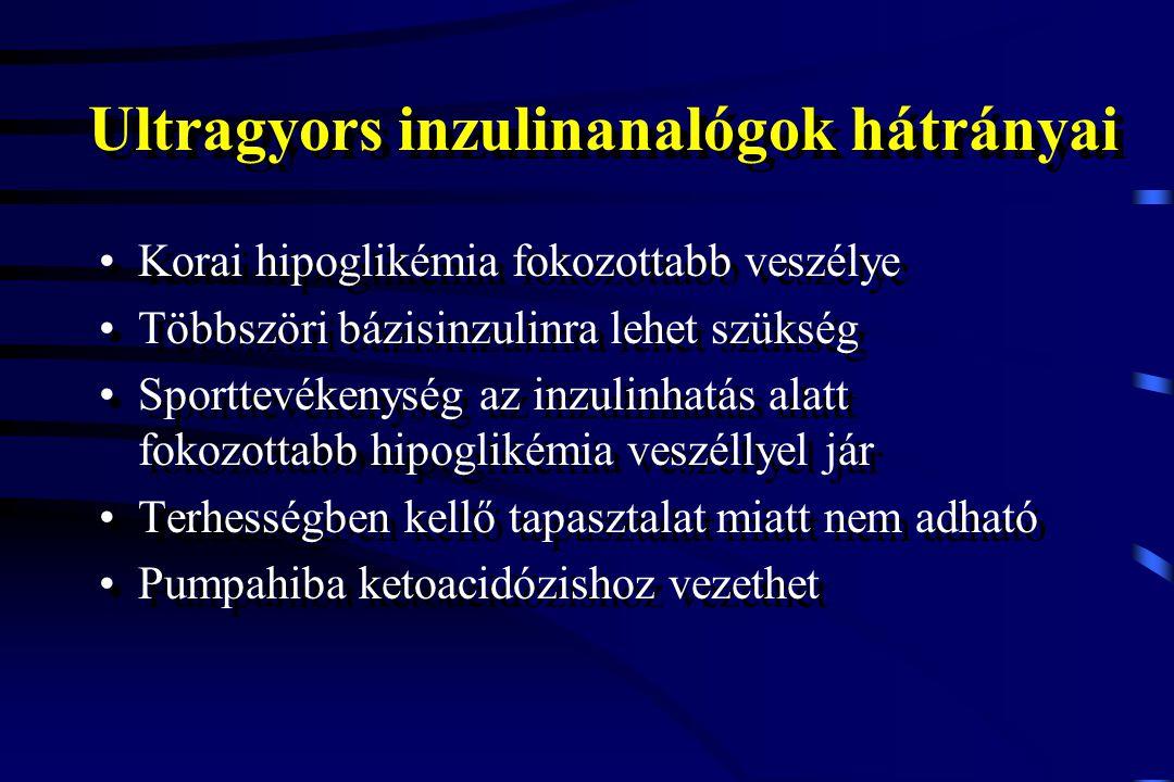 Ultragyors inzulinanalógok hátrányai