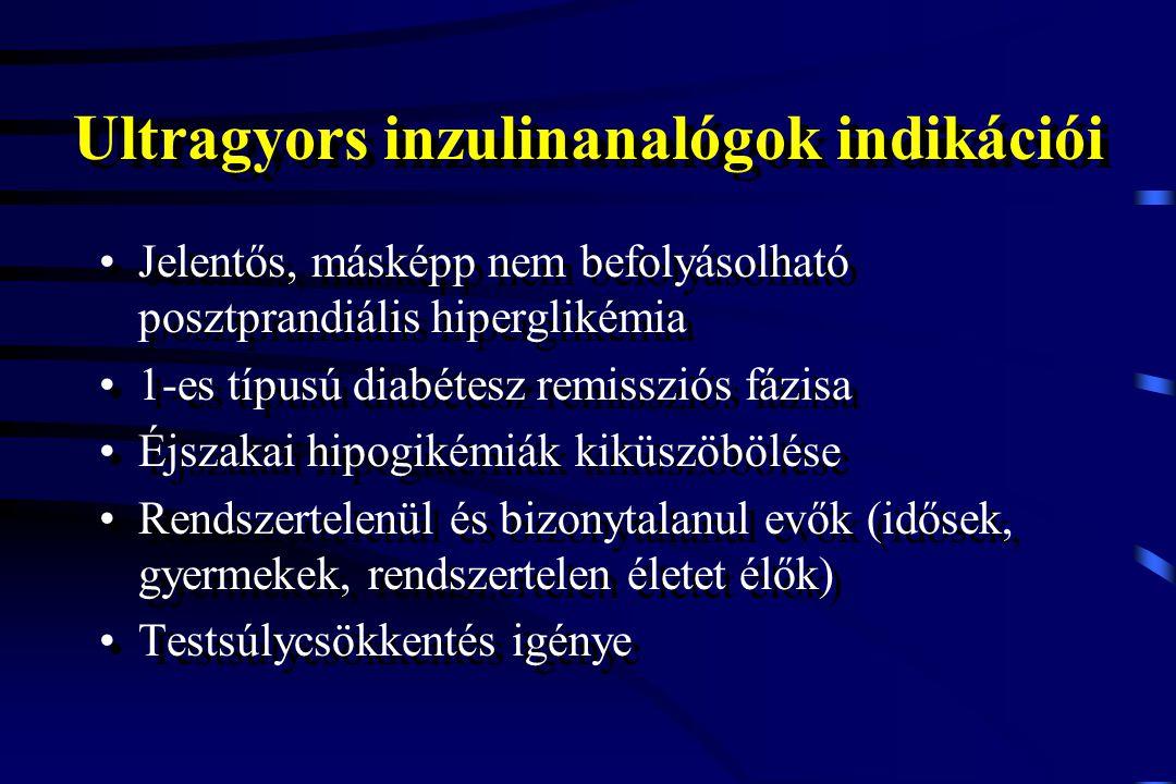Ultragyors inzulinanalógok indikációi