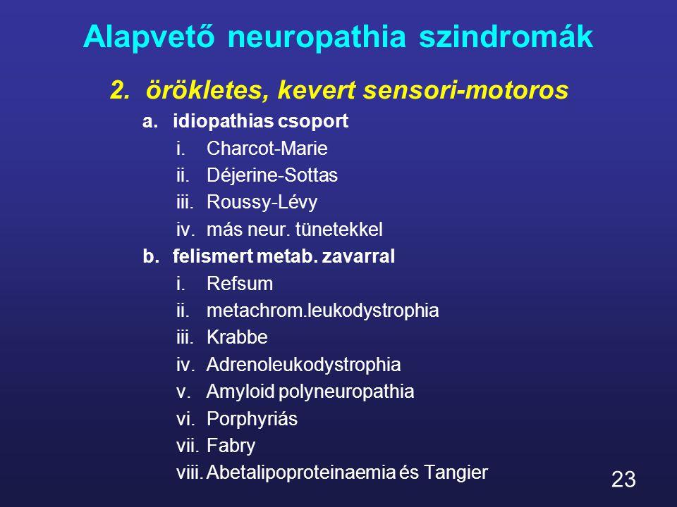 Alapvető neuropathia szindromák