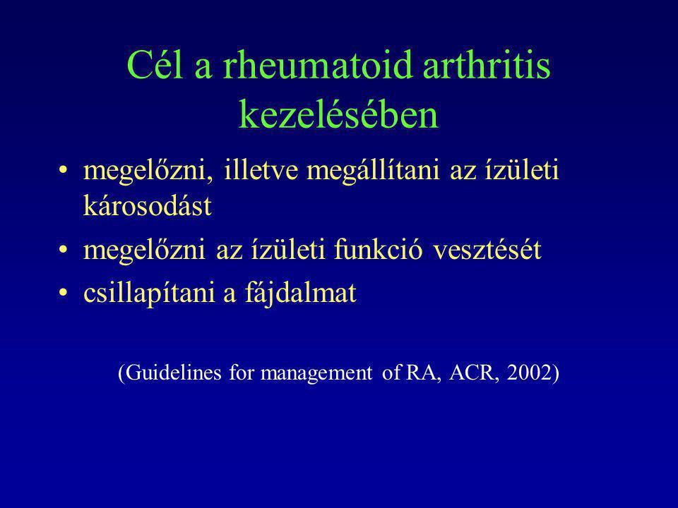 Cél a rheumatoid arthritis kezelésében