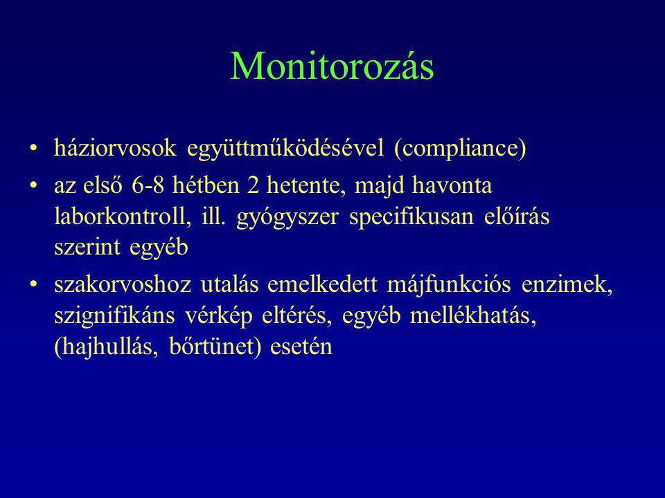 Monitorozás háziorvosok együttműködésével (compliance)