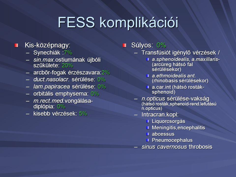 FESS komplikációi Kis-középnagy: Súlyos: 0% Synechiák :7%