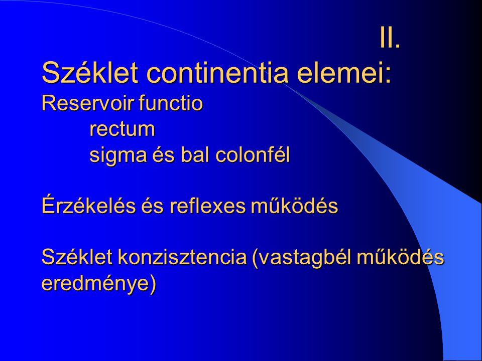 II. Széklet continentia elemei: Reservoir functio. rectum