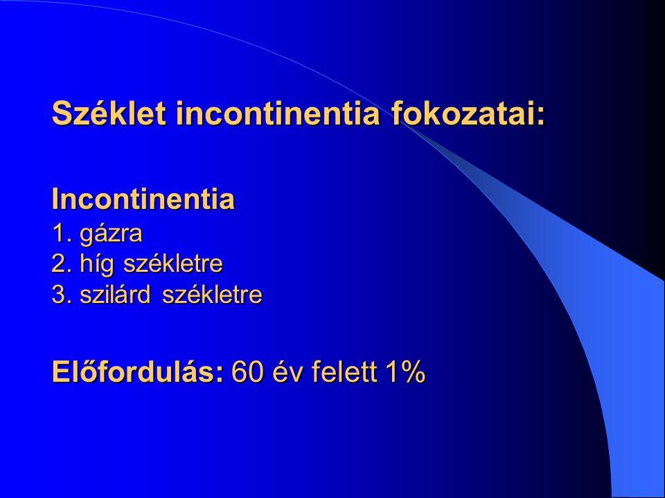 Széklet incontinentia fokozatai: Incontinentia 1. gázra 2