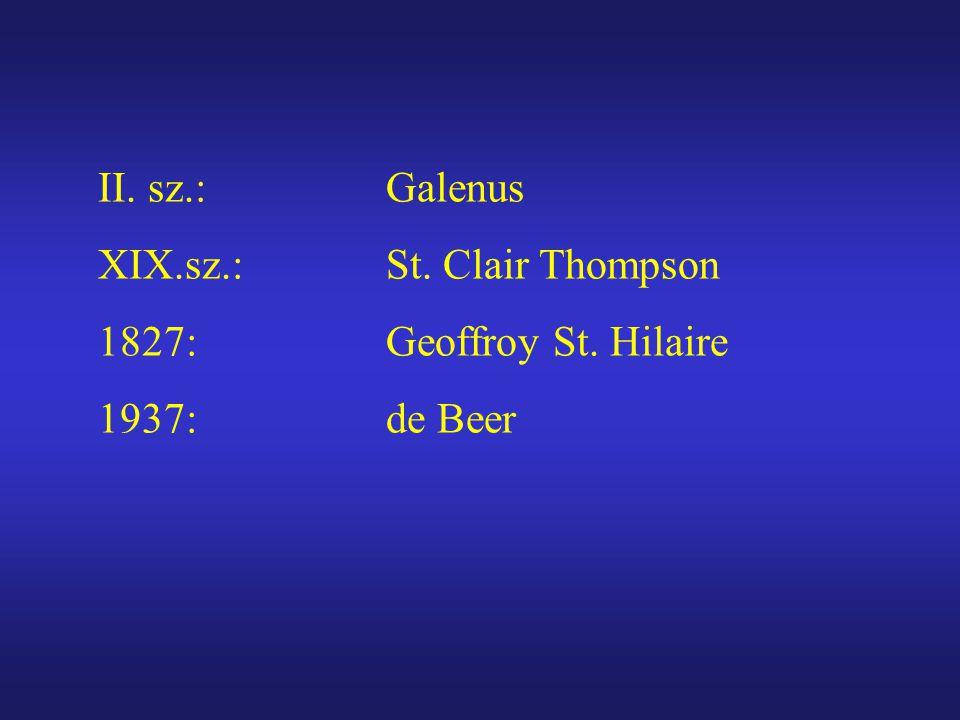 II. sz. :. Galenus XIX. sz. :. St. Clair Thompson 1827:. Geoffroy St