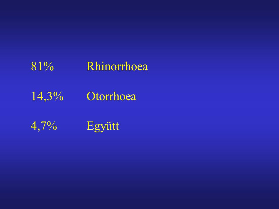 81% Rhinorrhoea 14,3% Otorrhoea 4,7% Együtt