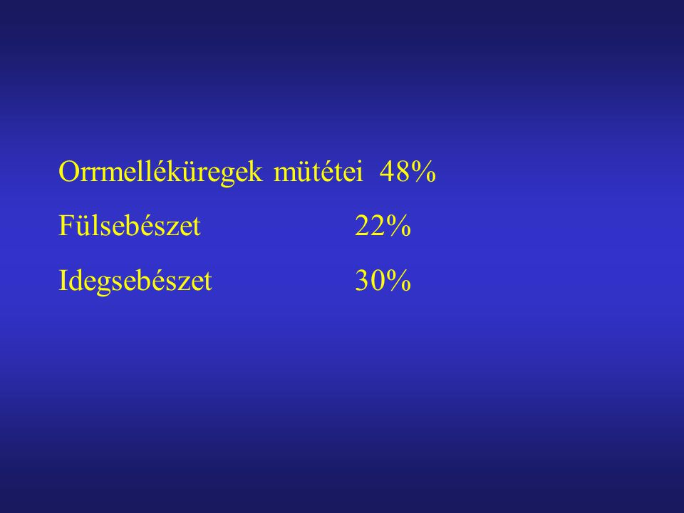 Orrmelléküregek mütétei 48% Fülsebészet 22% Idegsebészet 30%