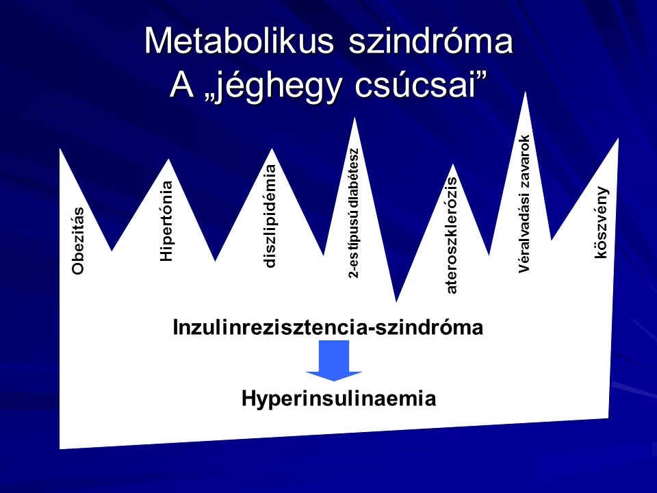 """Metabolikus szindróma A """"jéghegy csúcsai"""