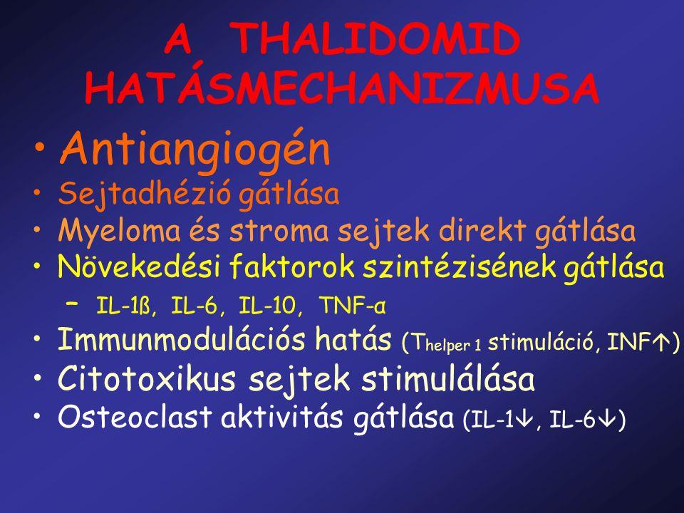 A THALIDOMID HATÁSMECHANIZMUSA