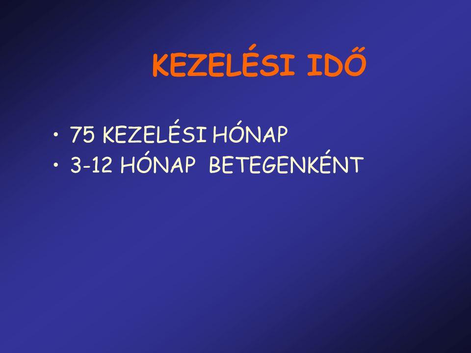 KEZELÉSI IDŐ 75 KEZELÉSI HÓNAP 3-12 HÓNAP BETEGENKÉNT