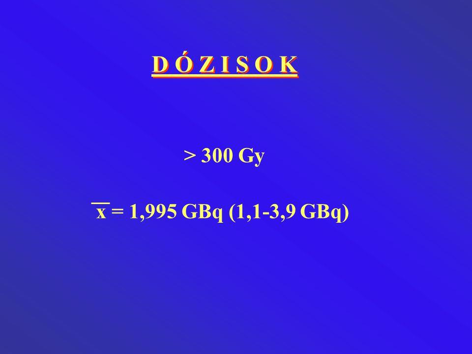 D Ó Z I S O K > 300 Gy x = 1,995 GBq (1,1-3,9 GBq)