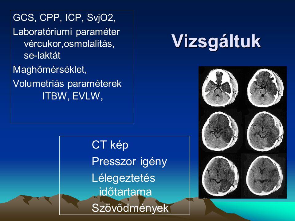 Vizsgáltuk CT kép Presszor igény Lélegeztetés időtartama Szövődmények