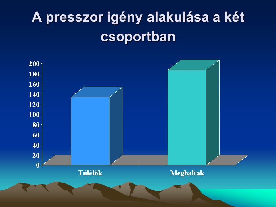 A presszor igény alakulása a két csoportban