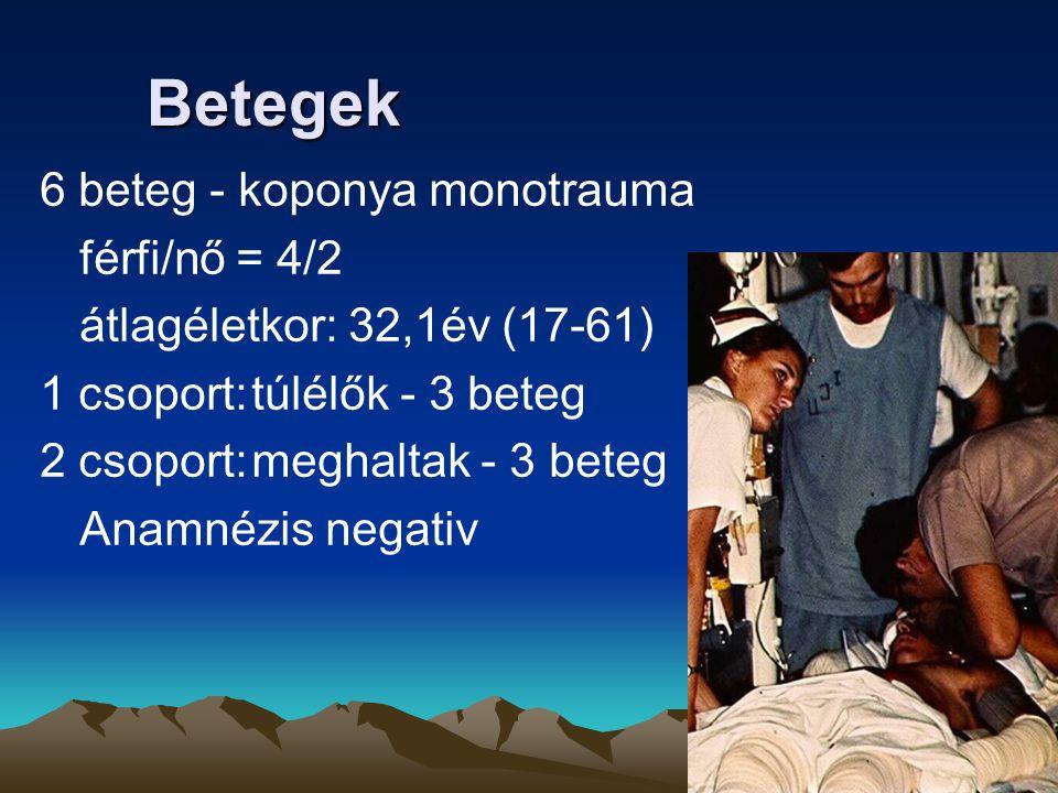 Betegek 6 beteg - koponya monotrauma férfi/nő = 4/2