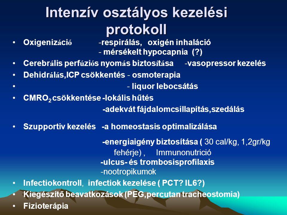 Intenzív osztályos kezelési protokoll