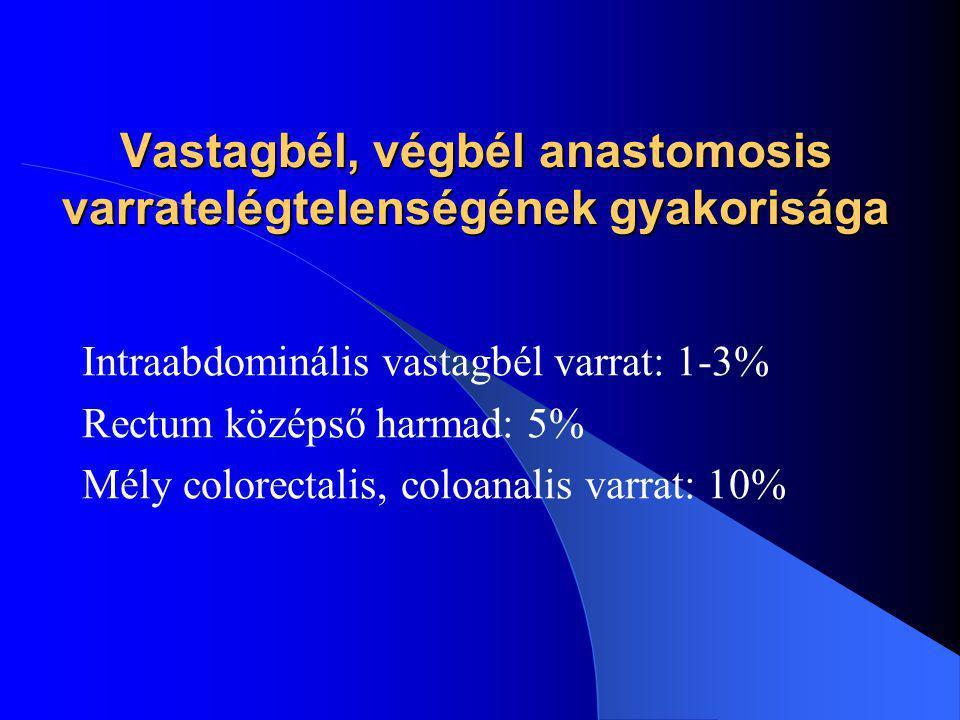 Vastagbél, végbél anastomosis varratelégtelenségének gyakorisága