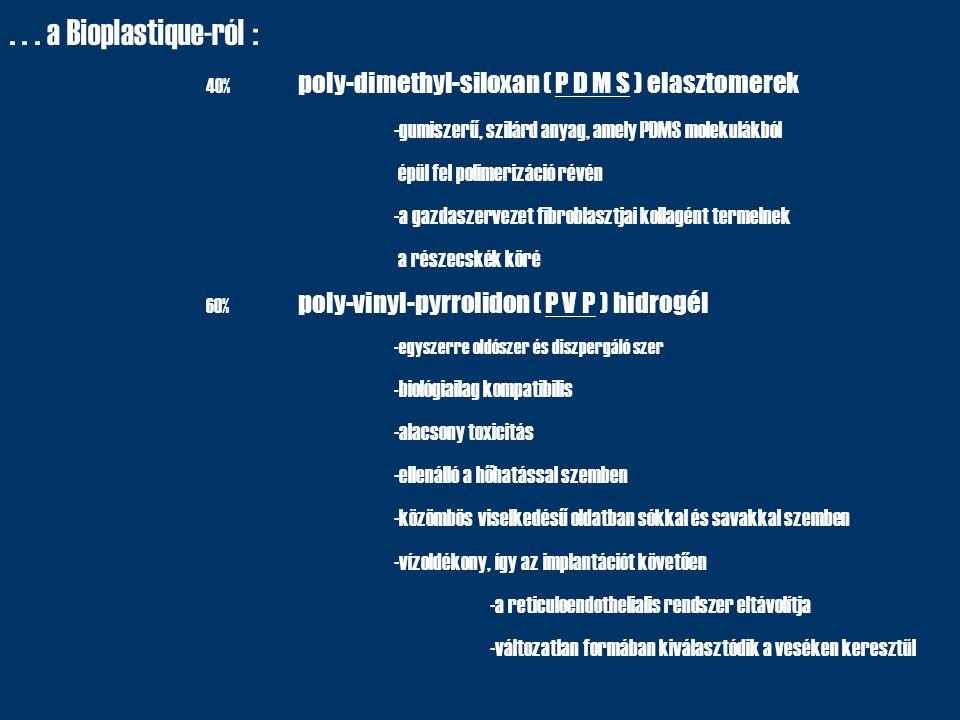 . . . a Bioplastique-ról : épül fel polimerizáció révén