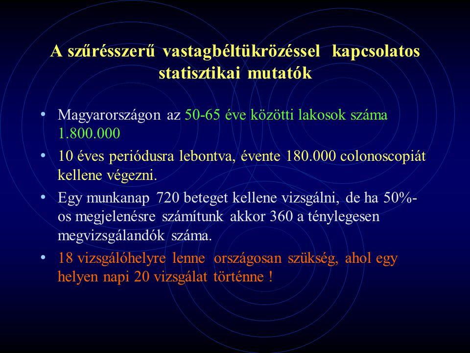 A szűrésszerű vastagbéltükrözéssel kapcsolatos statisztikai mutatók