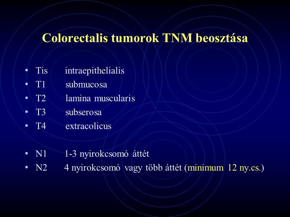 Colorectalis tumorok TNM beosztása