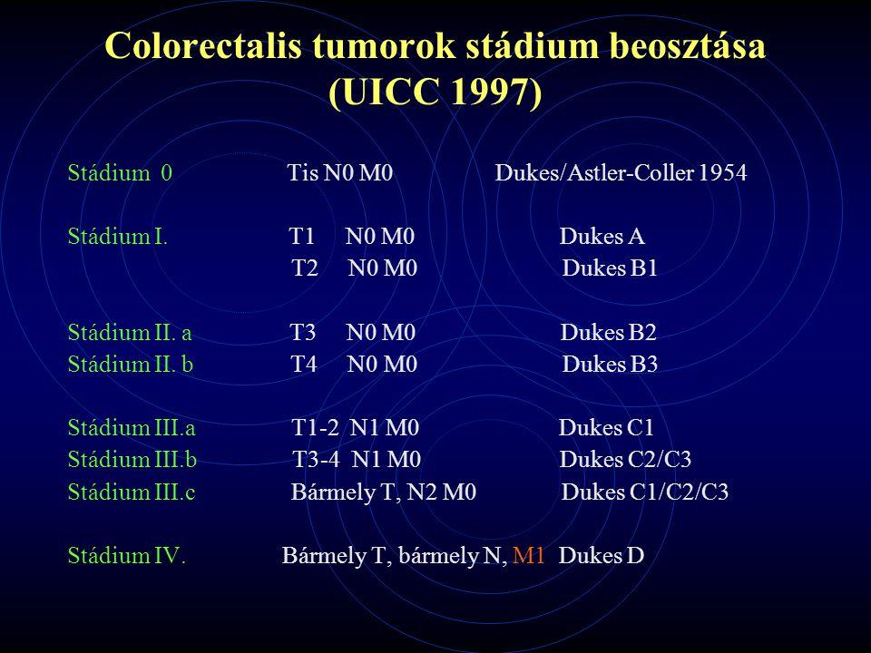 Colorectalis tumorok stádium beosztása (UICC 1997)