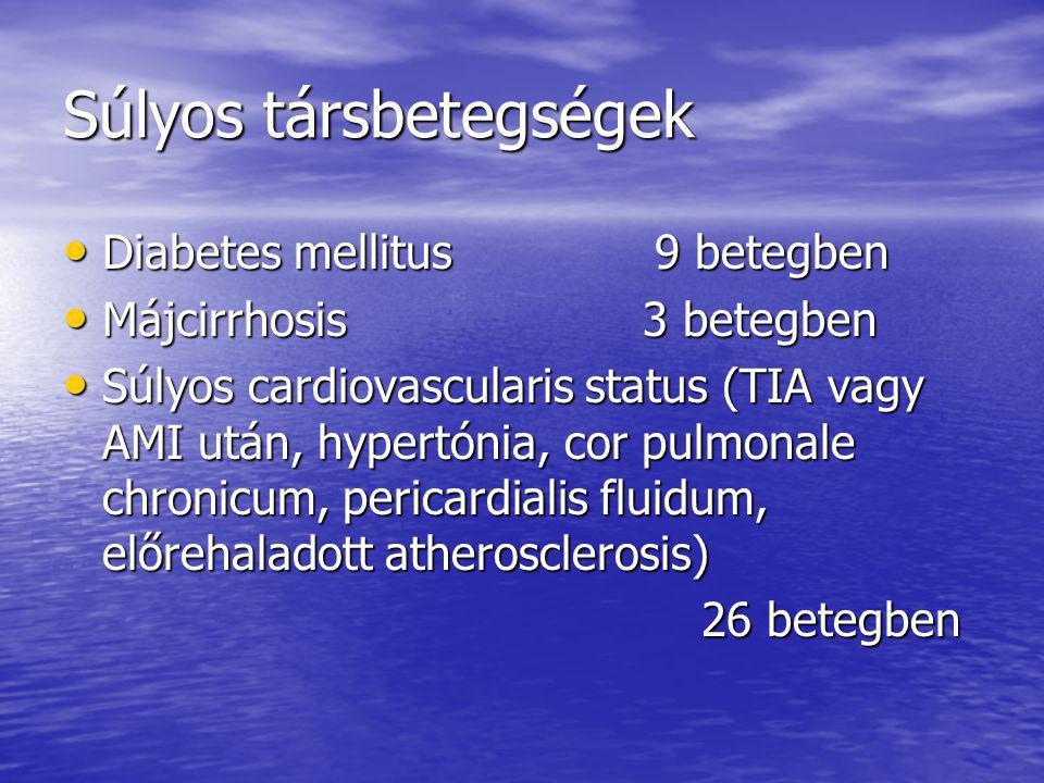Súlyos társbetegségek