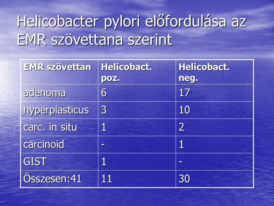 Helicobacter pylori előfordulása az EMR szövettana szerint