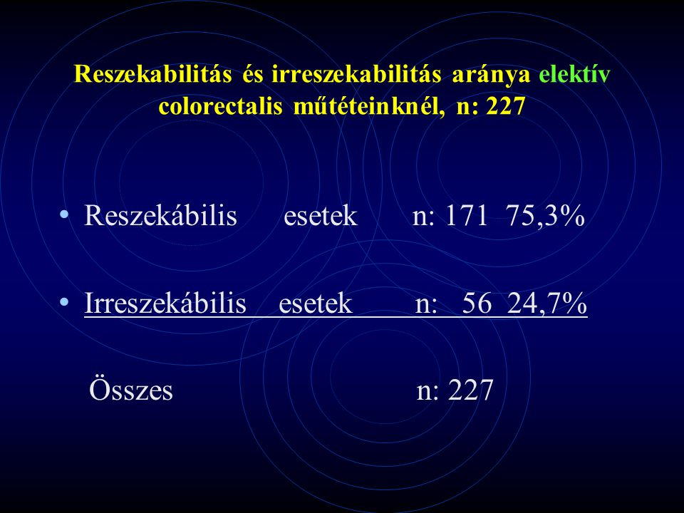 Reszekábilis esetek n: 171 75,3% Irreszekábilis esetek n: 56 24,7%