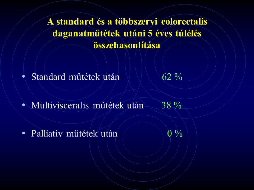 A standard és a többszervi colorectalis daganatműtétek utáni 5 éves túlélés összehasonlítása