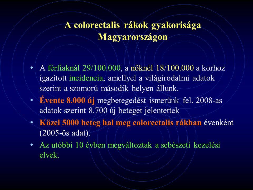 A colorectalis rákok gyakorisága Magyarországon