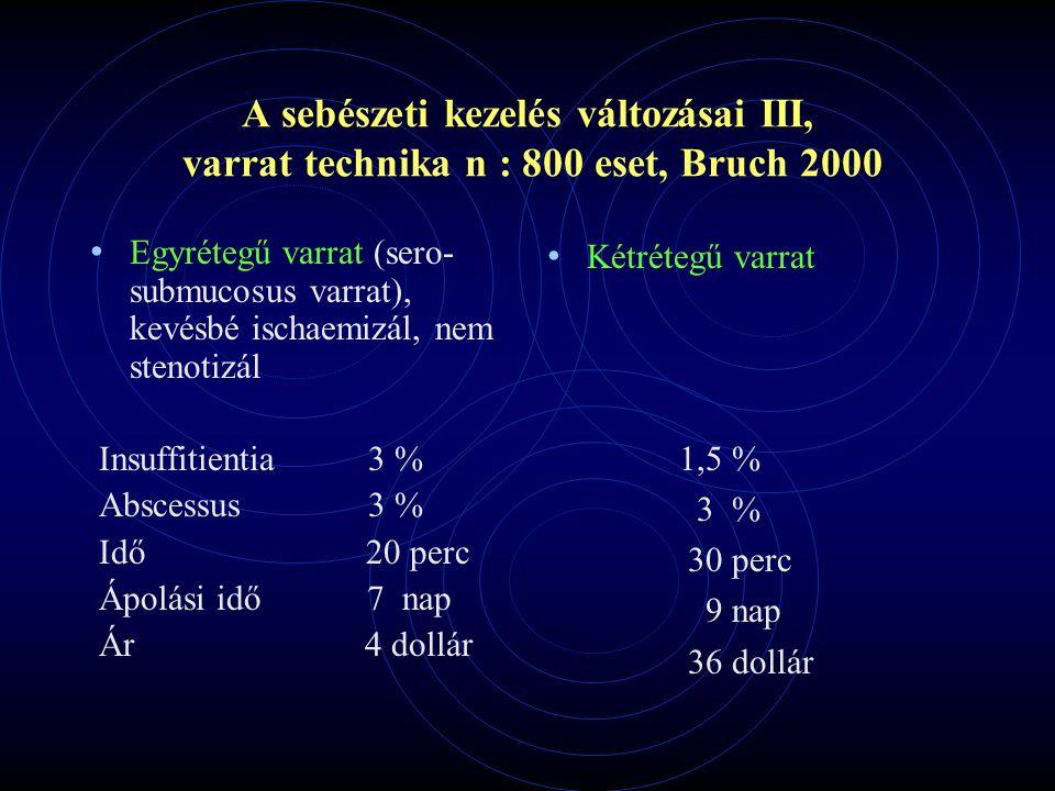 A sebészeti kezelés változásai III, varrat technika n : 800 eset, Bruch 2000