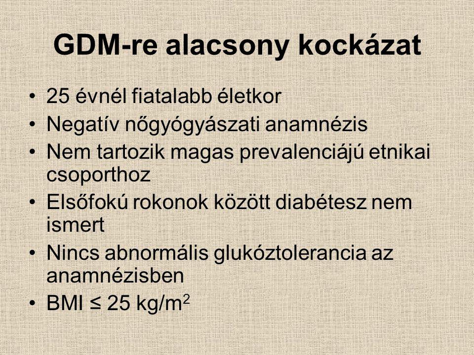 GDM-re alacsony kockázat