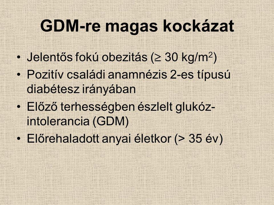 GDM-re magas kockázat Jelentős fokú obezitás ( 30 kg/m2)