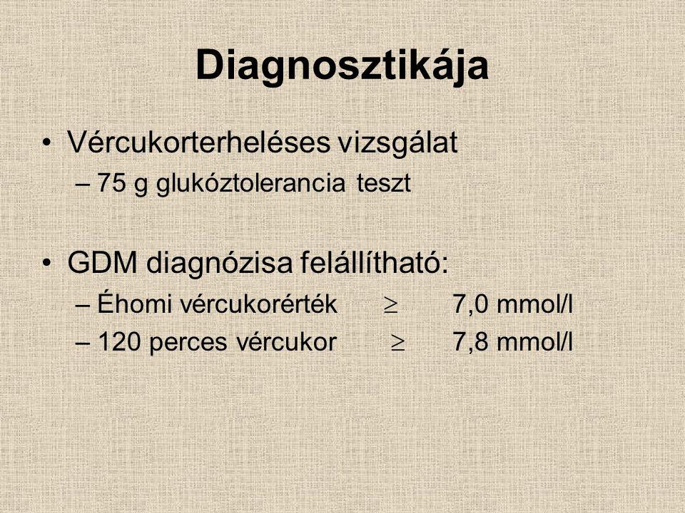Diagnosztikája Vércukorterheléses vizsgálat