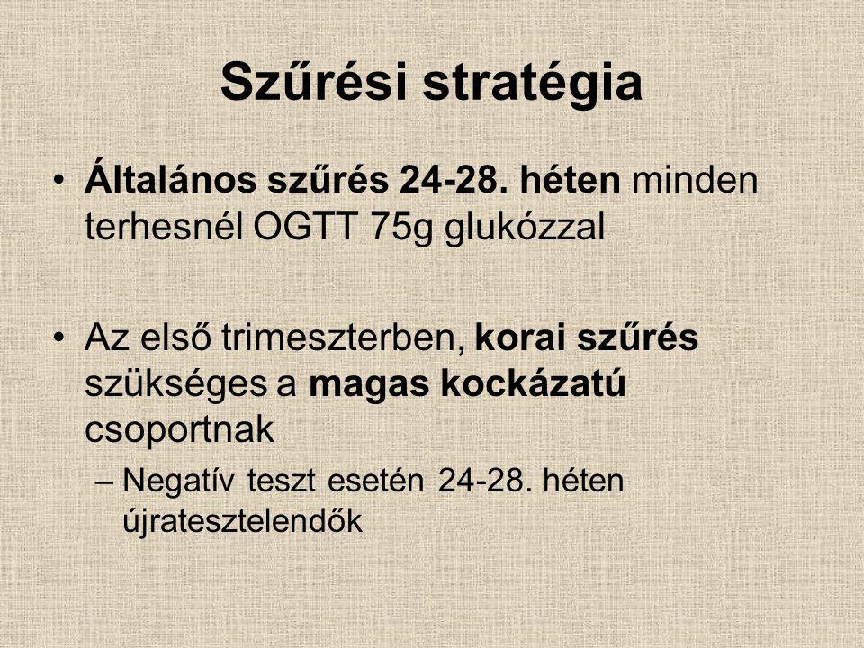 Szűrési stratégia Általános szűrés 24-28. héten minden terhesnél OGTT 75g glukózzal.