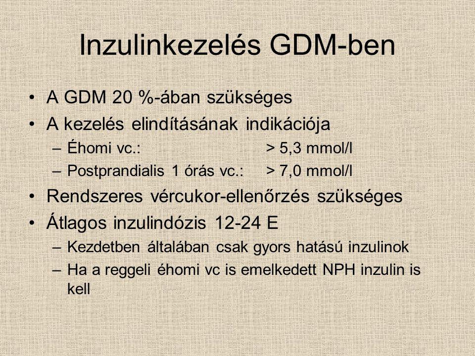 Inzulinkezelés GDM-ben