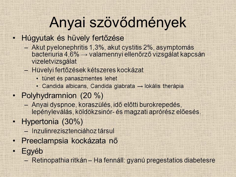 Anyai szövődmények Húgyutak és hüvely fertőzése Polyhydramnion (20 %)