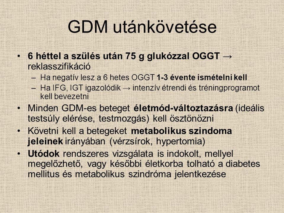 GDM utánkövetése 6 héttel a szülés után 75 g glukózzal OGGT → reklasszifikáció. Ha negatív lesz a 6 hetes OGGT 1-3 évente ismételni kell.