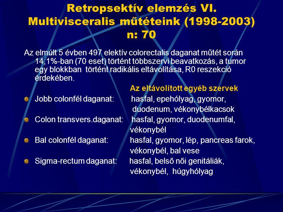 Retropsektív elemzés VI. Multivisceralis műtéteink (1998-2003) n: 70