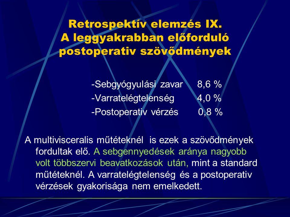 Retrospektív elemzés IX