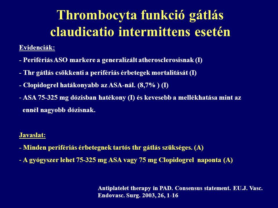 Thrombocyta funkció gátlás claudicatio intermittens esetén