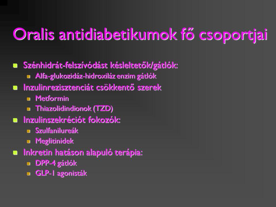Oralis antidiabetikumok fő csoportjai