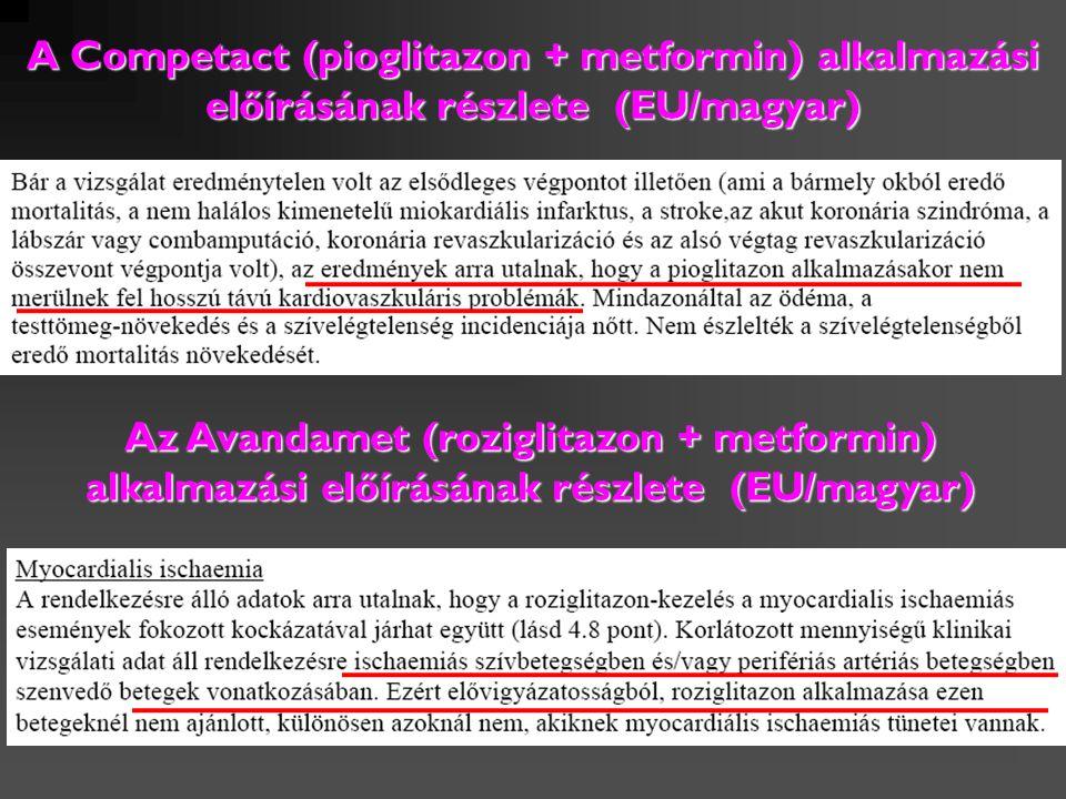 A Competact (pioglitazon + metformin) alkalmazási előírásának részlete (EU/magyar)
