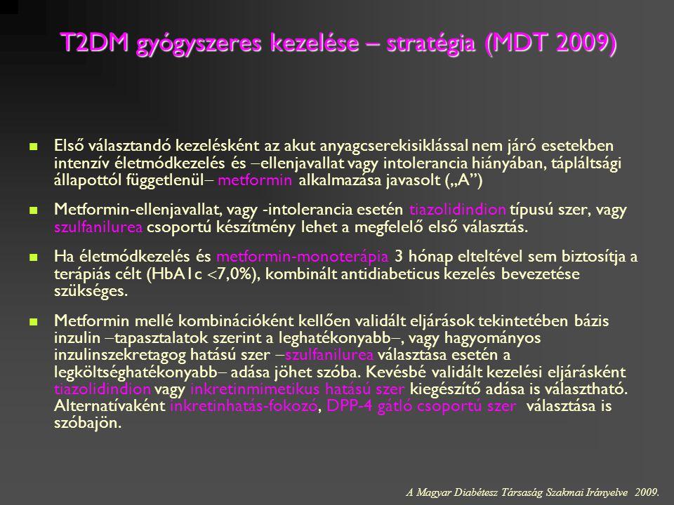 T2DM gyógyszeres kezelése – stratégia (MDT 2009)