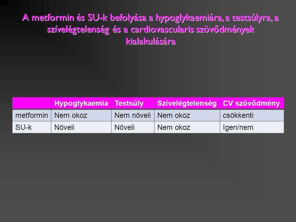 A metformin és SU-k befolyása a hypoglykaemiára, a testsúlyra, a szívelégtelenség és a cardiovascularis szövődmények kialakulására