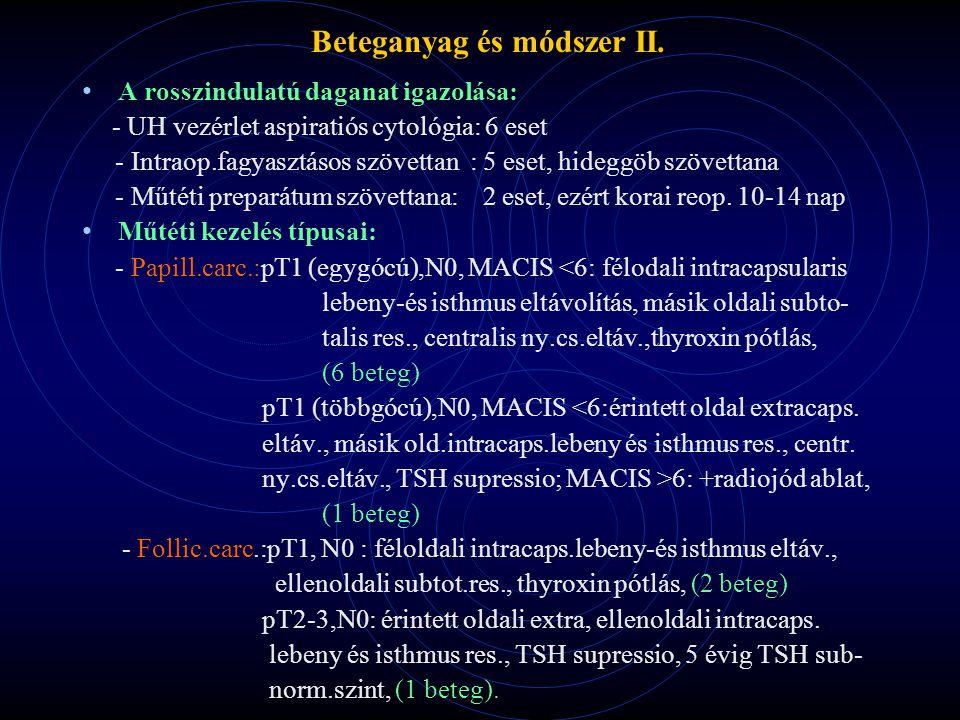 Beteganyag és módszer II.