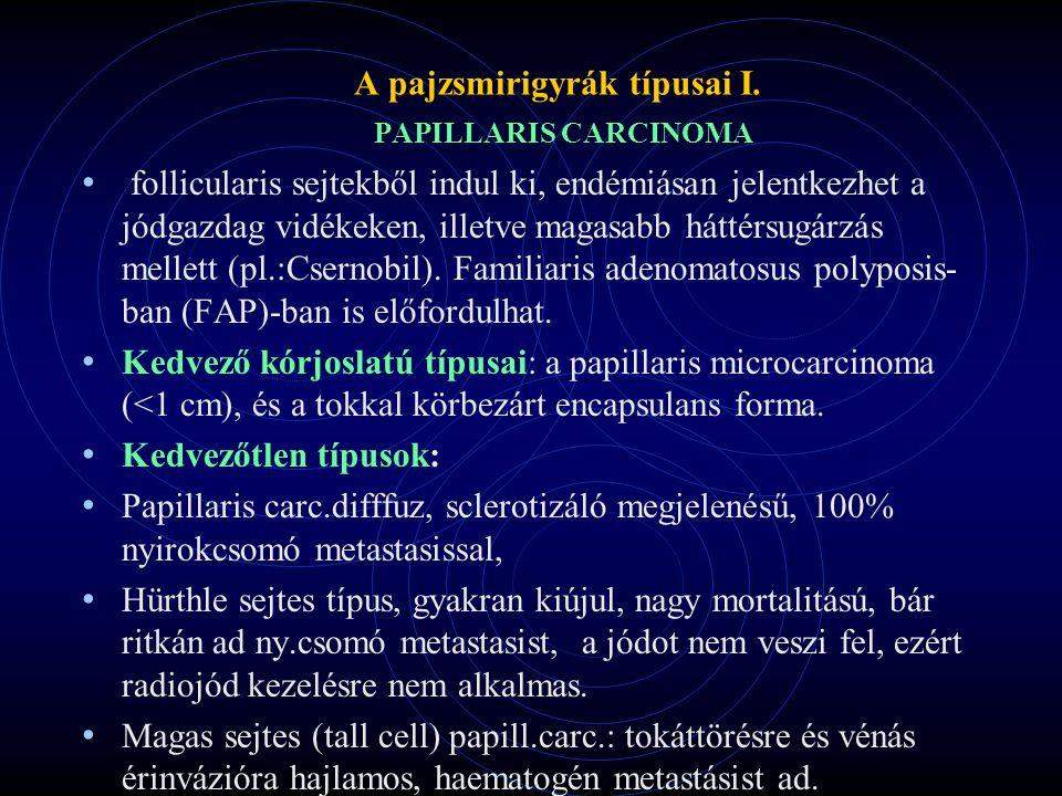 A pajzsmirigyrák típusai I.