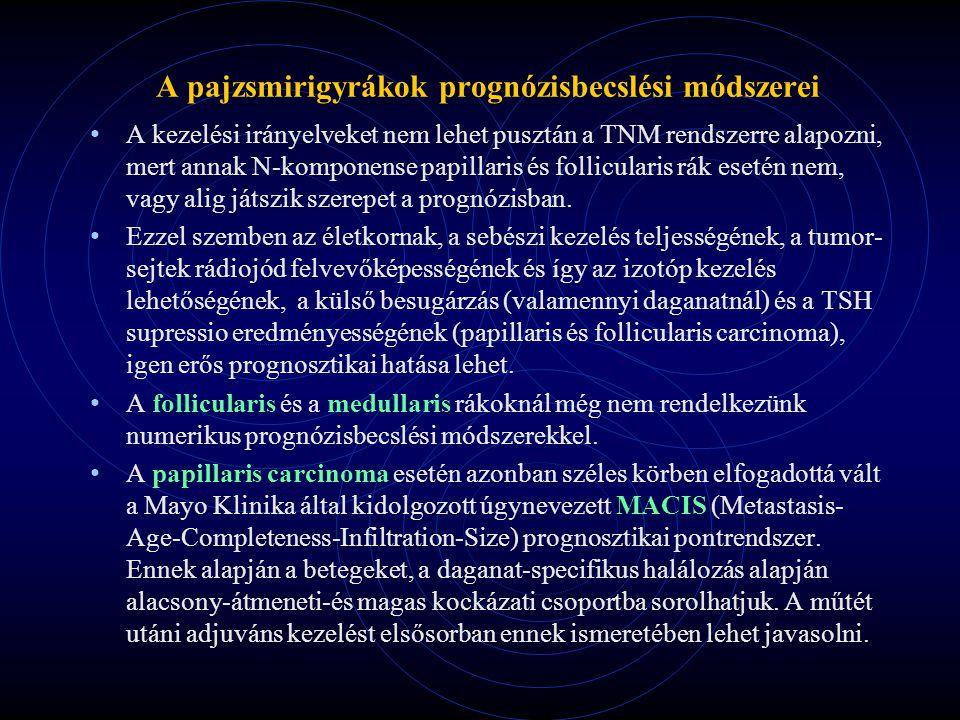 A pajzsmirigyrákok prognózisbecslési módszerei
