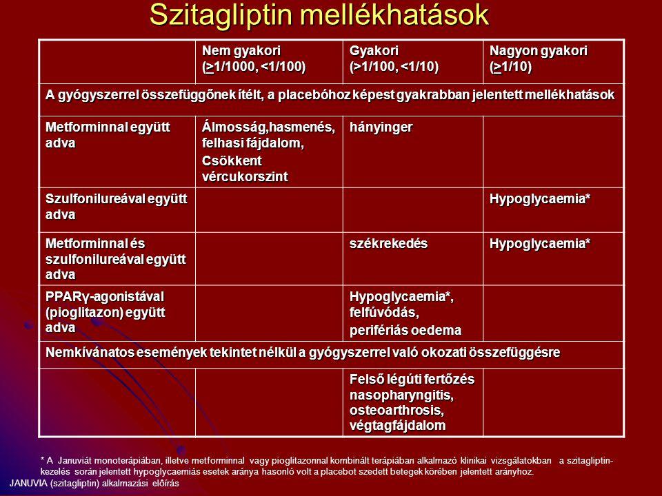 Szitagliptin mellékhatások