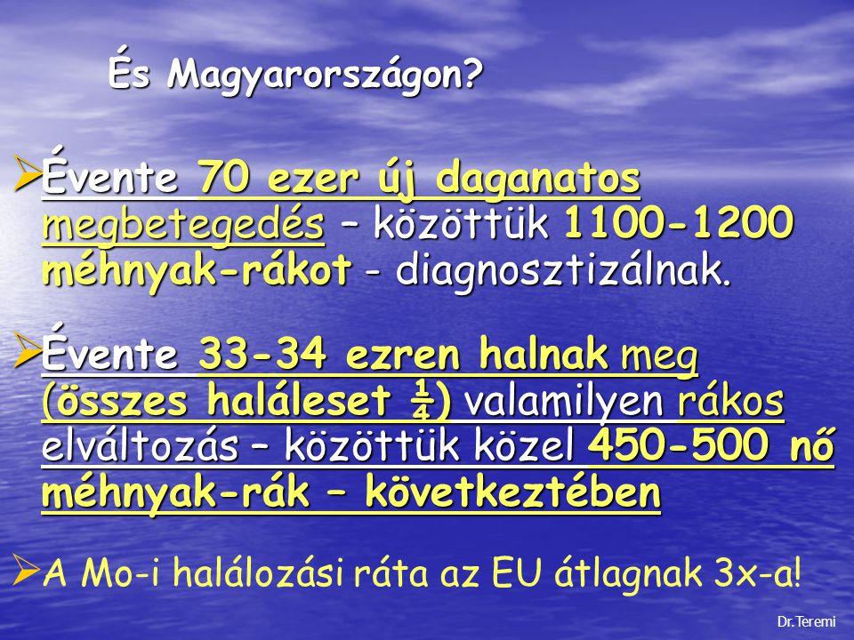 És Magyarországon Évente 70 ezer új daganatos megbetegedés – közöttük 1100-1200 méhnyak-rákot - diagnosztizálnak.