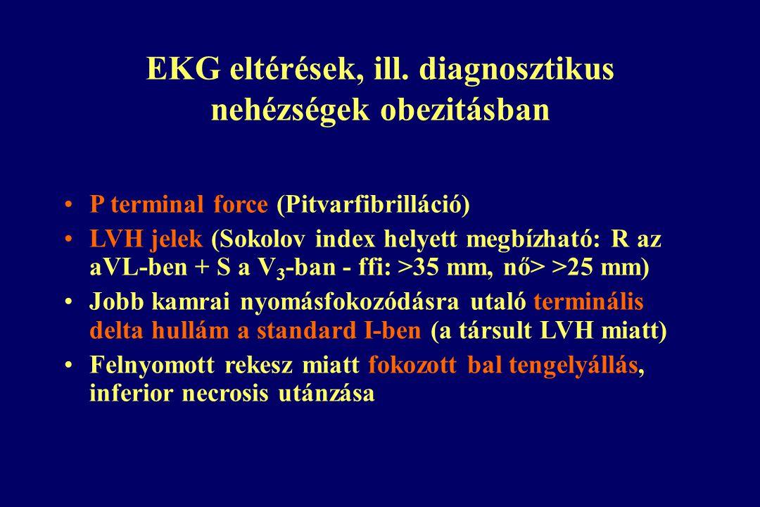 EKG eltérések, ill. diagnosztikus nehézségek obezitásban
